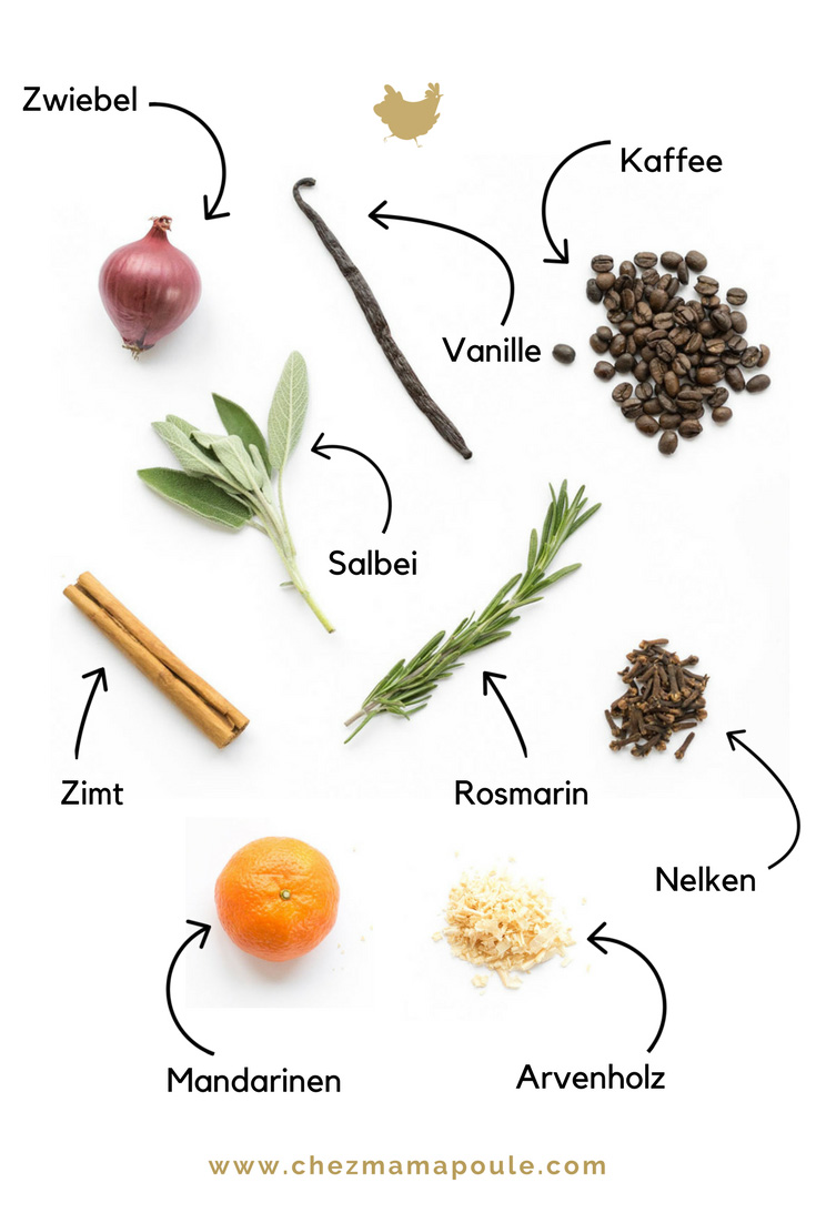 Geruchsdosen-Montessori-Druckvorlagen-www.chezmamapoule.com-6