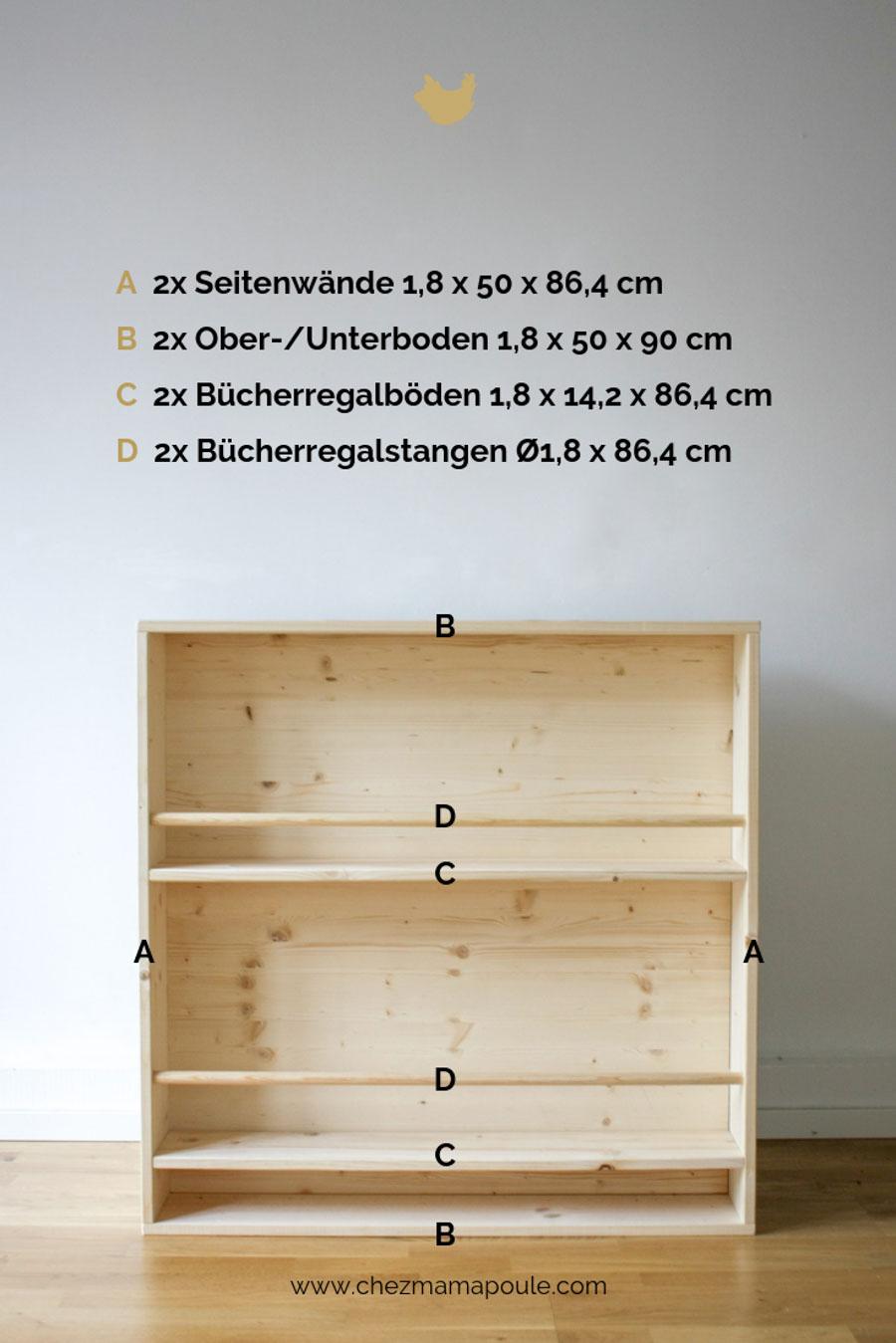 DIY Möbel: Bücherregal für Kinder, dieses Holz brauchts um Möbel selber zu machen und ein Montessori Kinderzimmer einrichten.