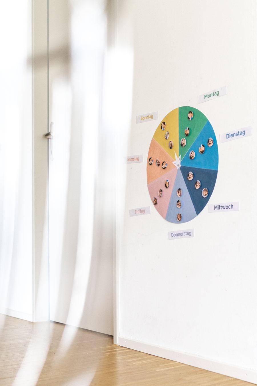 Bunter Wochenplan für Kleinkinder hängt in einer Wohnung an der Wand