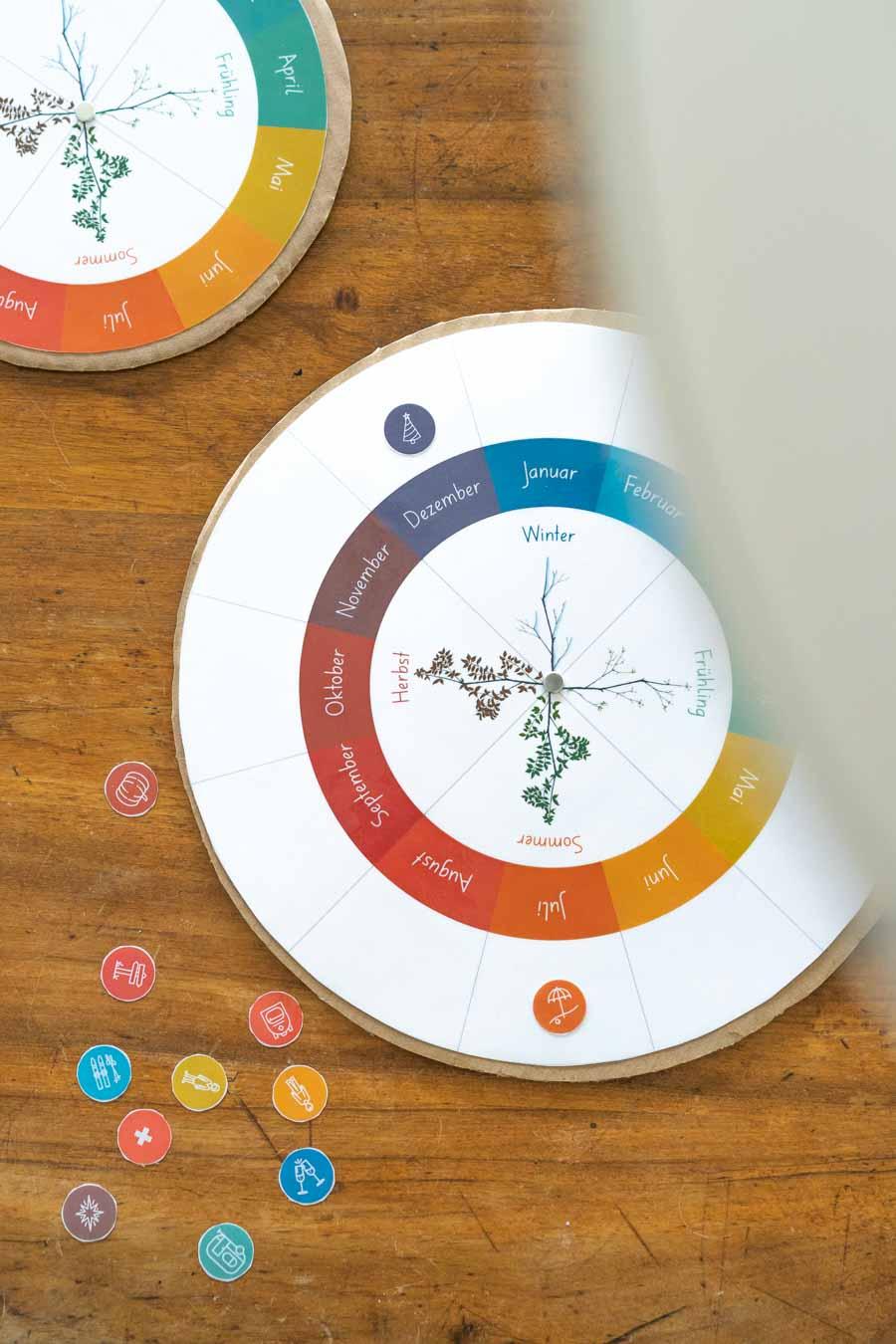 Druckvolage Jahreskreis mit Festtags-Icons