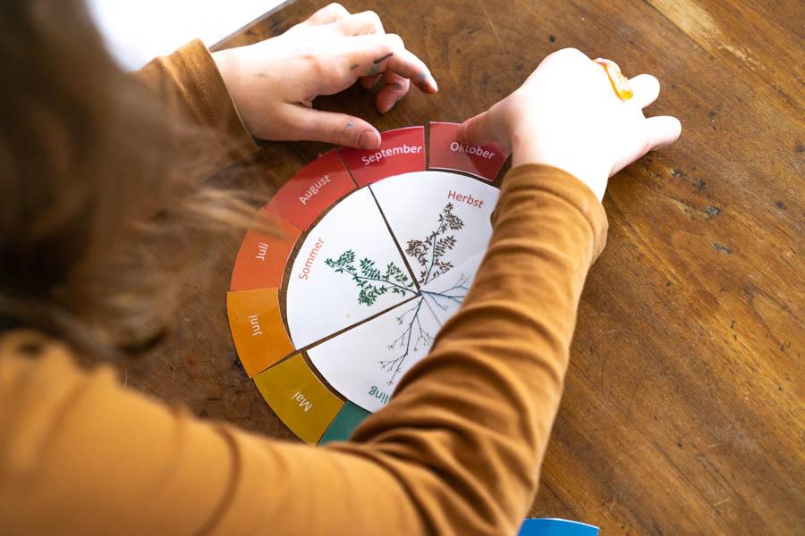 Kleinkinder Druckvorlage: Spielerisch Jahreszeiten erforschen